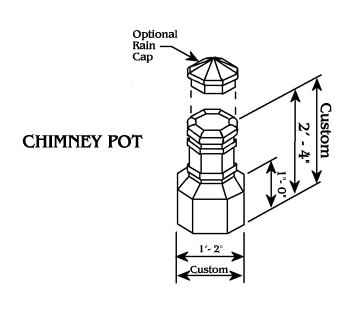 Chimney Pot Drawing