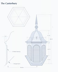 Signature Series Canterbury Copper Cupola Drawing